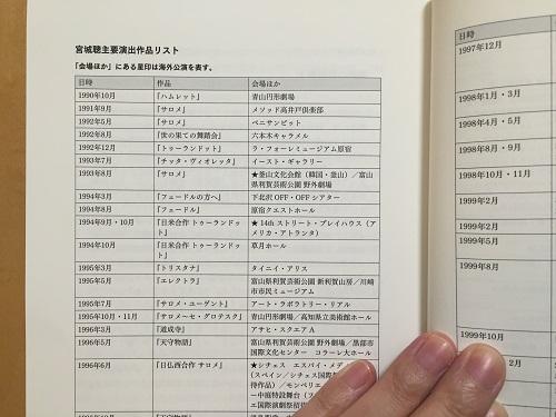 1990年以降の宮城聰主要演出作品リスト